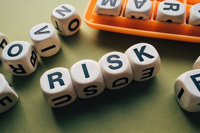 Risk Levels and Money Management
